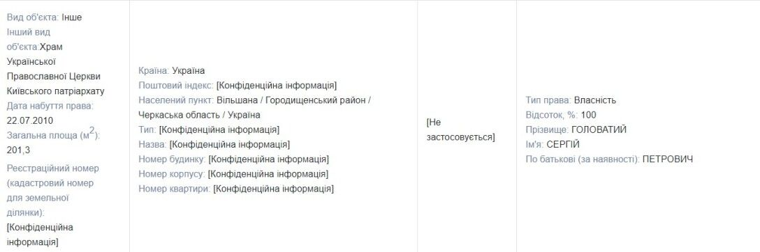 Заступник голови КСУ задекларував власний храм УПЦ